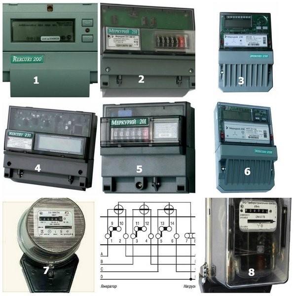 Счетчики электроэнергии, передающие показания