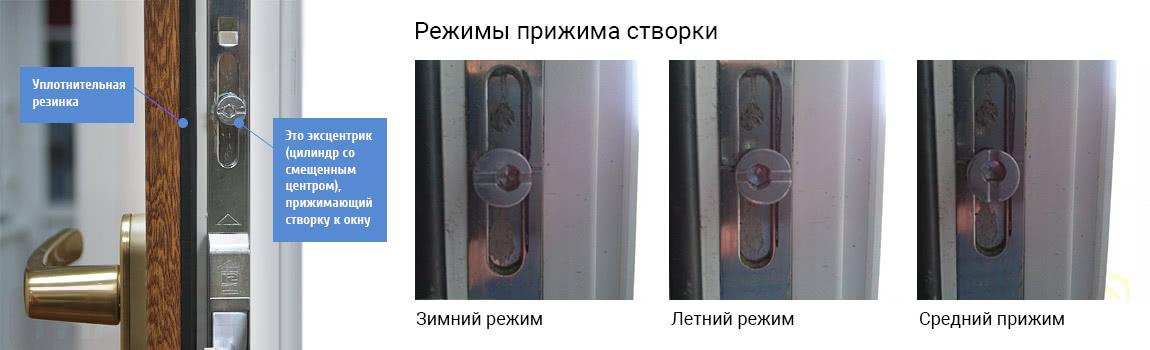 Регулировка пластиковых окон на зиму, лето самостоятельно, инструкция, какой шестигранник нужен, видео и фото