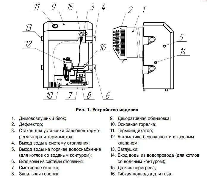 Датчик тяги газового котла – принцип работы, назначение, устройство