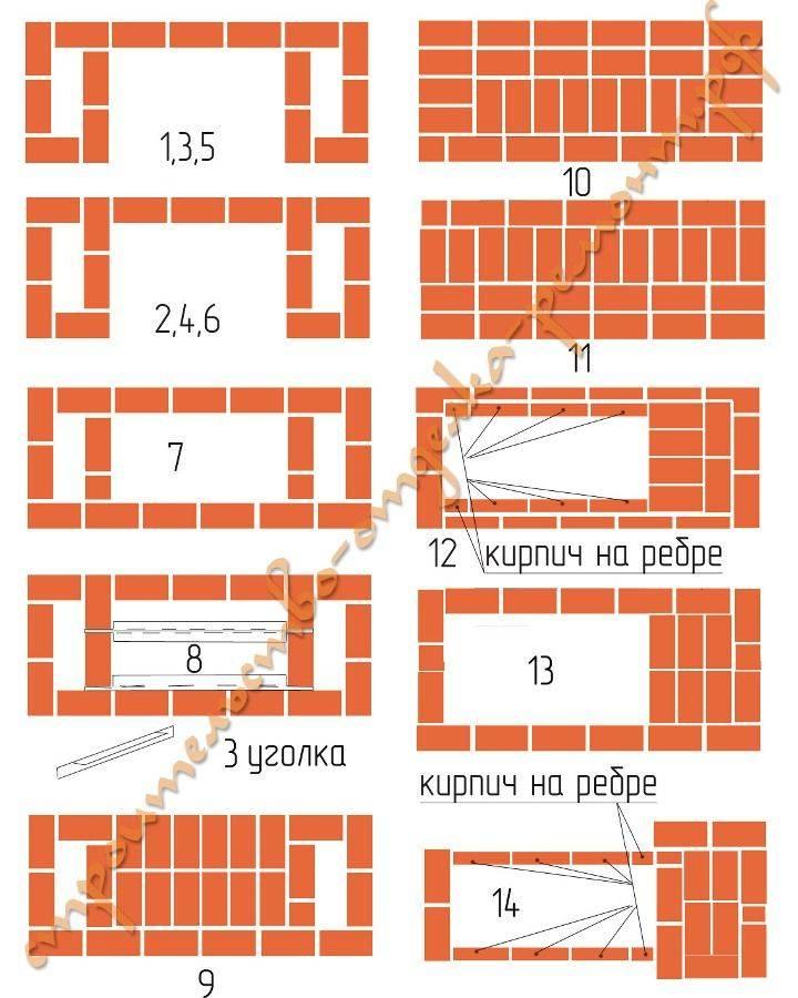 Барбекю из кирпича своими руками: чертежи, фото и пошаговая инструкция