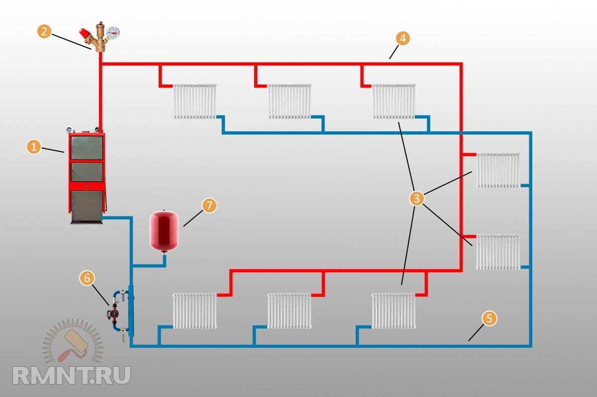 Самотечная система отопления с естественной циркуляцией