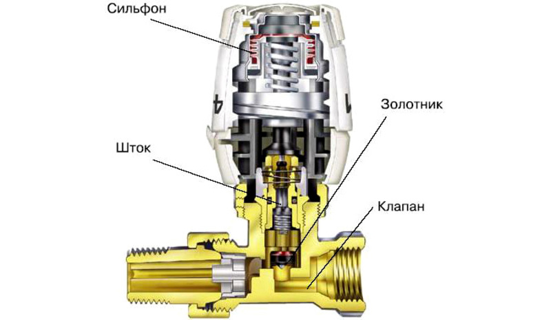 Регулятор температуры для радиатора отопления: ручной, термо-механический и электронный, правила установки и настройки