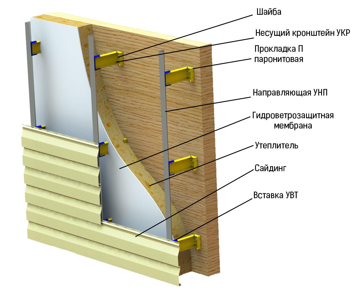 Утепление фасада дома снаружи сайдингом: выбор материала и монтаж