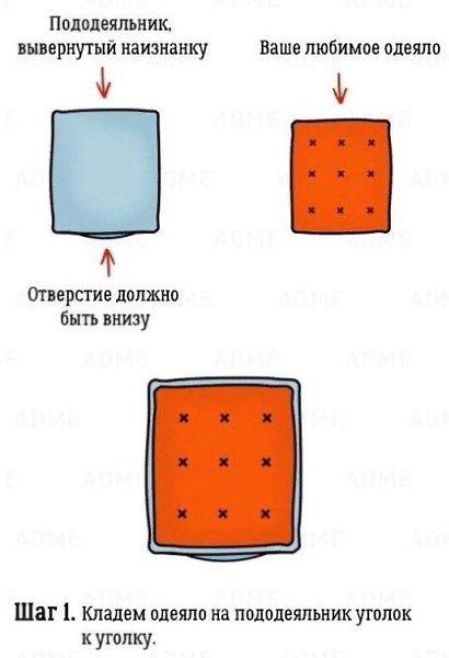 Как быстро заправить одеяло в пододеяльник? как одеть детское одеяло в пододеяльник, как надеть изделие, лайфхаки