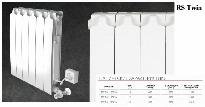 Все о биметаллических радиаторах отопления