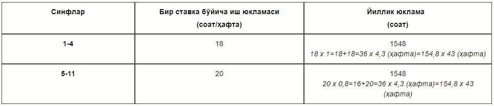 Ночной тариф на электроэнергию: время действия, тарификация электроэнергии день-ночь, когда действует двойной тариф на электроэнергию