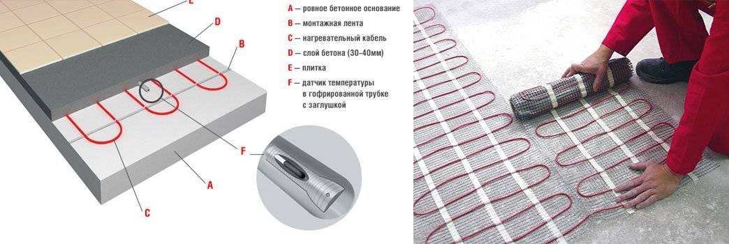 10 типичных ошибок при укладке электрического теплого пола отопительное оборудование