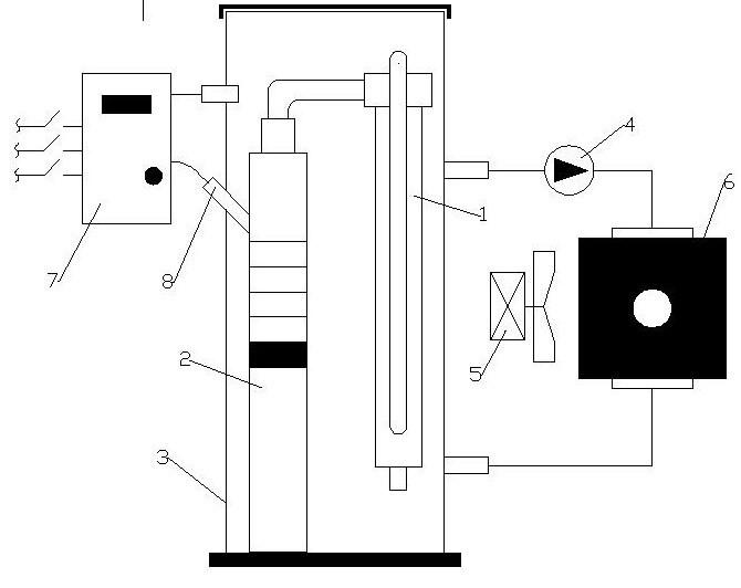 Вихревой теплогенератор – новый источник тепла в доме
