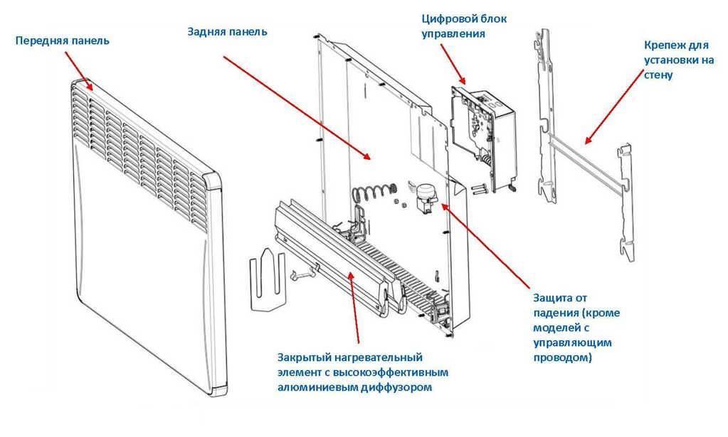 Самостоятельный ремонт электрического конвектора