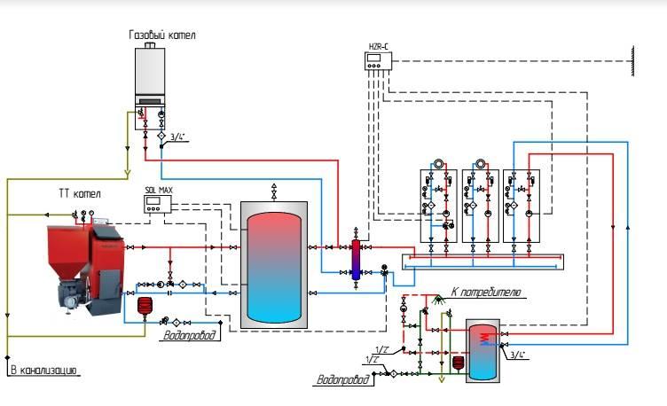 Схема обвязки двухконтурного котла отопления