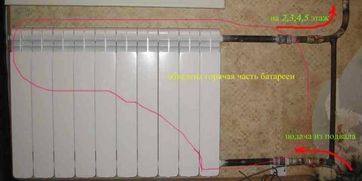 Что делать, когда стояк водоснабжения горячий, а сама батарея холодная?