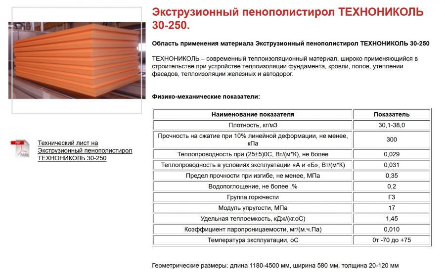 Популярный материал пенопласт 100 мм: его цена за лист и размер