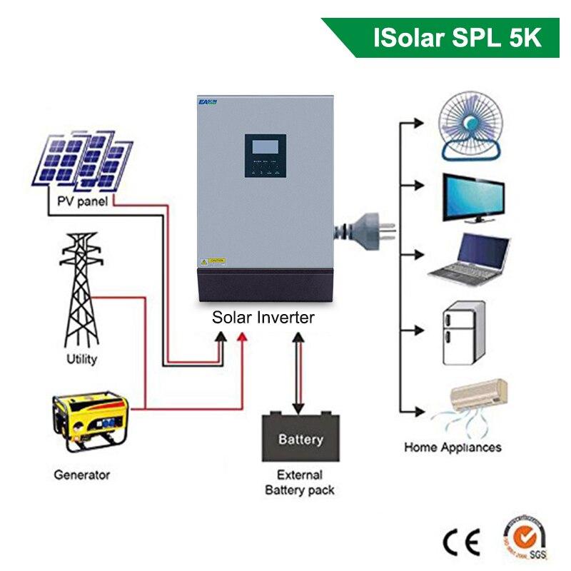 Как правильно рассчитать инвертор для солнечных батарей  