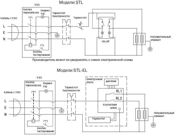 Устранение неисправностей водонагревателя термекс