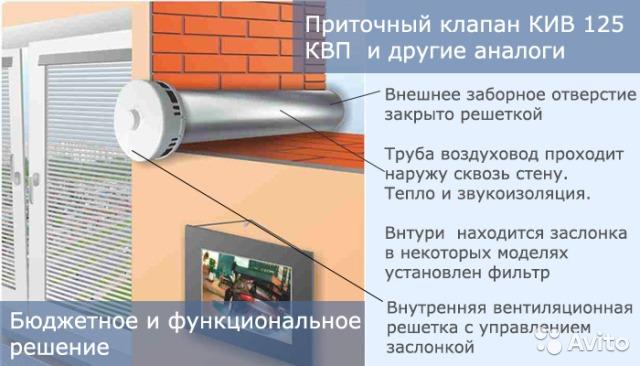 Приточный клапан на окно - 90 фото основных видов, секреты выбора и рекомендации как установить клапан правильно