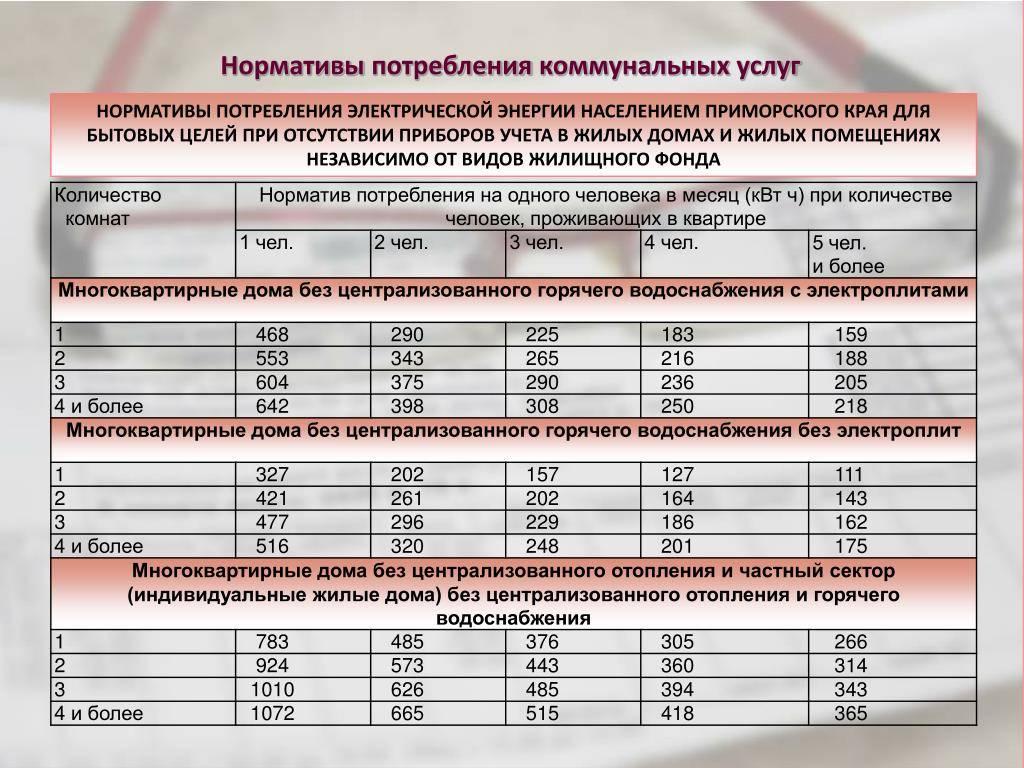 Норматив потребления электроэнергии на 1 человека без счетчика с 2020 в москве: последние новости, изменения, советы
