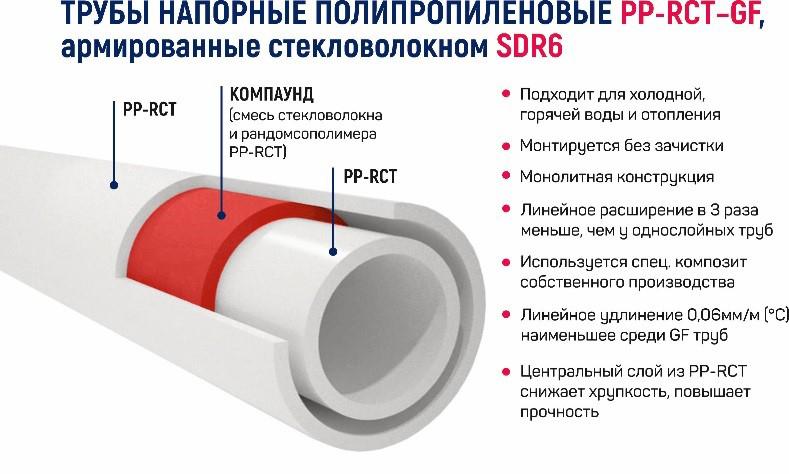 Труба армированная стекловолокном полипропиленовая, характеристики ппр, маркировка, пластиковых труб