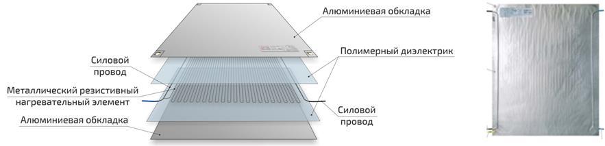 Пленочное инфракрасное отопление в вашей квартире