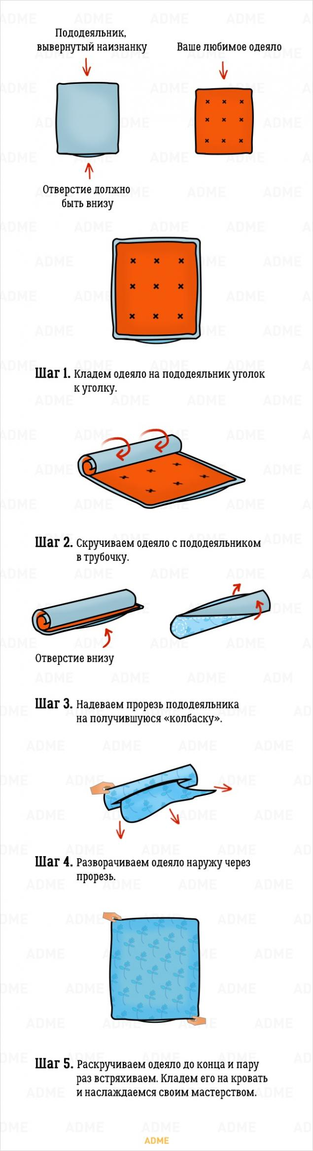 Пошаговая инструкция, как сшить пододеяльник с отверстием снизу