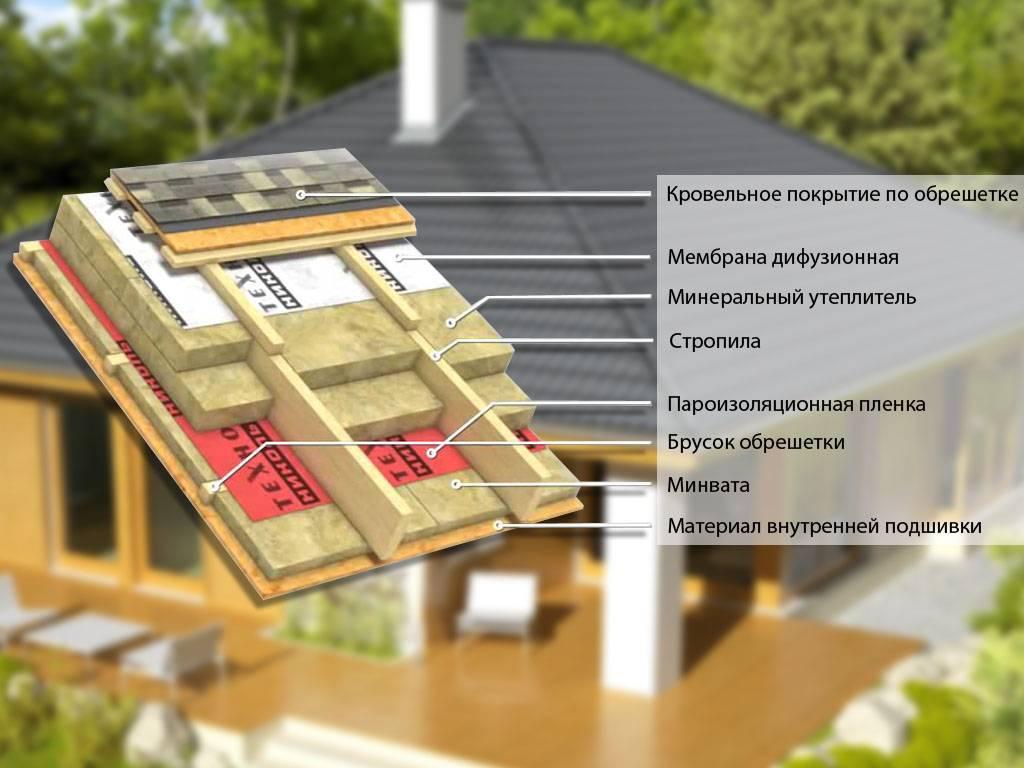 Утепление каркасного дома своими руками: пошаговая инструкция - построй дом сам