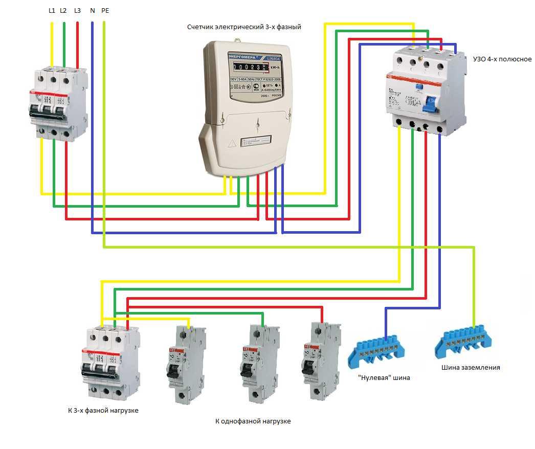 Правила установки изамены электросчетчика: как подключить прибор вчастном доме наулице