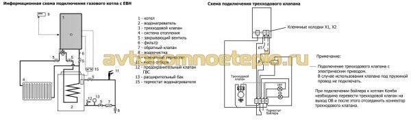 Полный обзор газовых котлов мора топ (mora top)