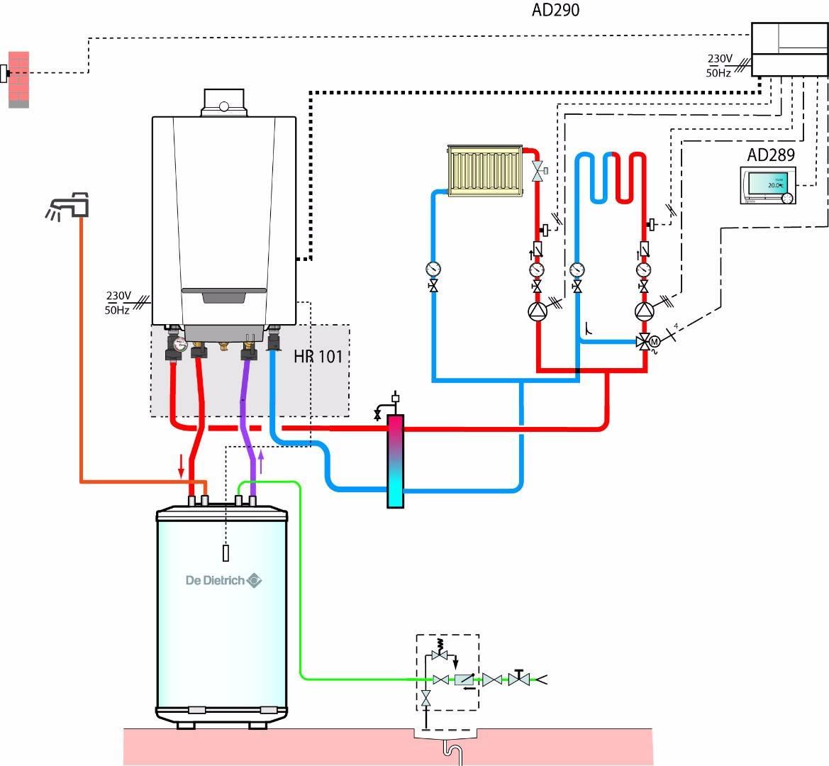 Безопасное тепло: схемы и принципы газового отопления в частном доме