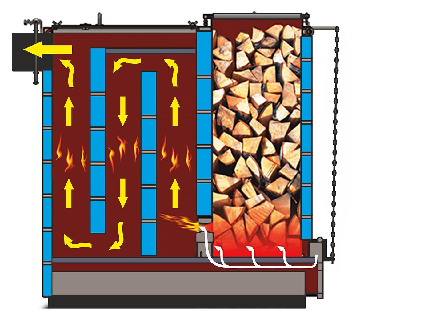 Котлы с длительностью горения одной закладки топлива до 7 суток
