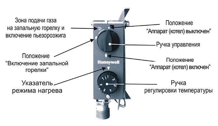 Как включить газовую колонку — правила запуска газового проточного водонагревателя