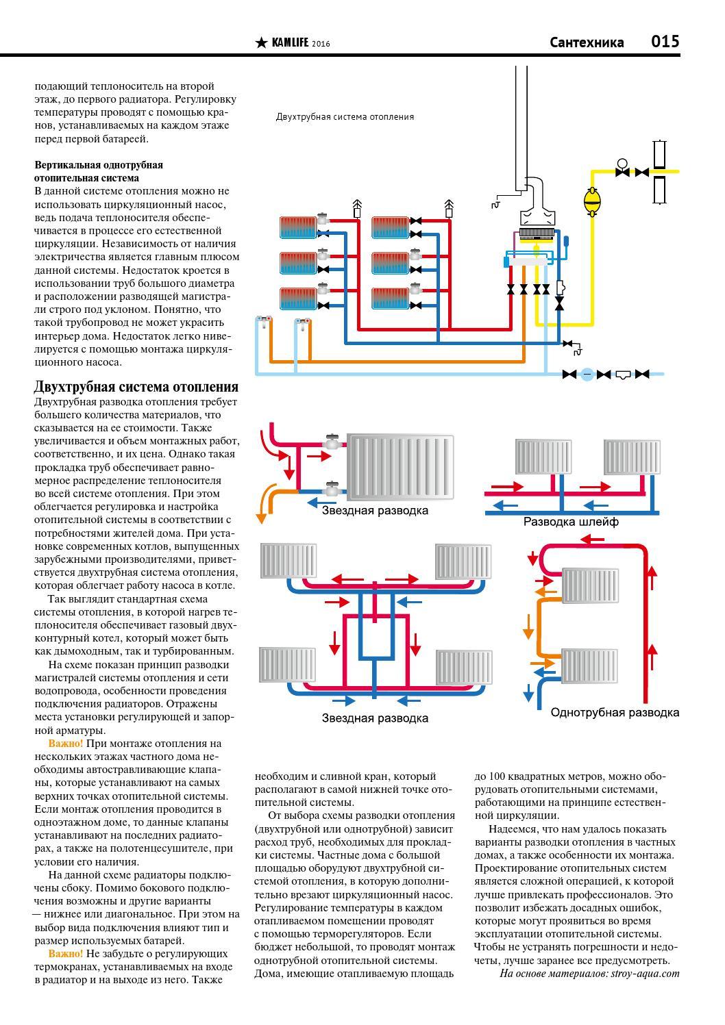 Ремонт отопления и системы в частном доме: гидравлические испытания, обслуживание и балансировка