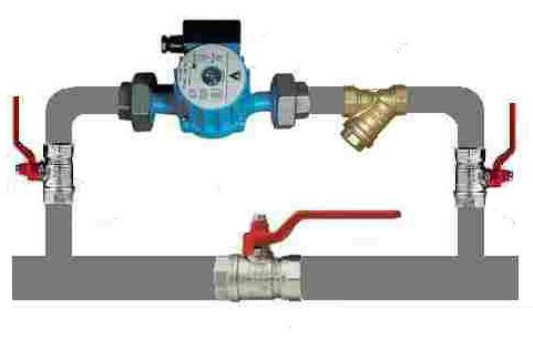 Байпас в системе отопления что это такое: правильная, самостоятельная установка байпаса в системе отопления
