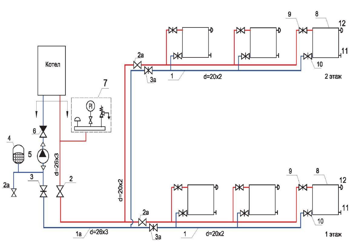 Схема отопления двухэтажного дома, как сделать отопление в двухэтажном доме