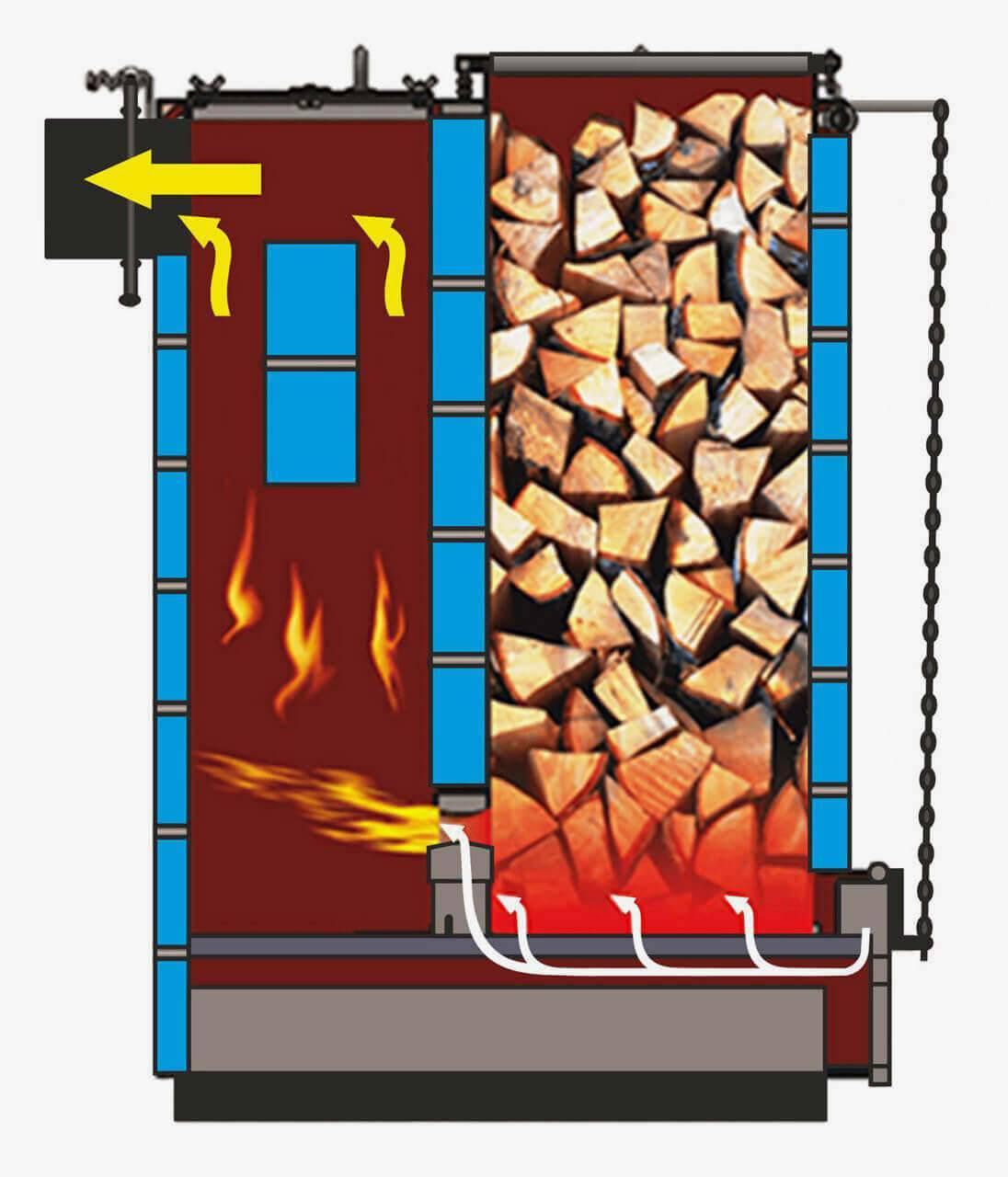 Твердотопливный котел верхнего горения: особенности и преимущества