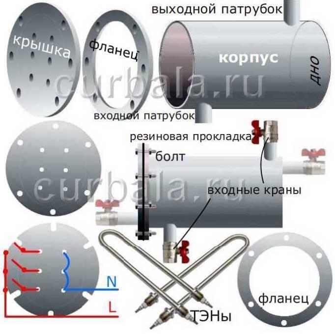 Изготовление электрокотла своими руками