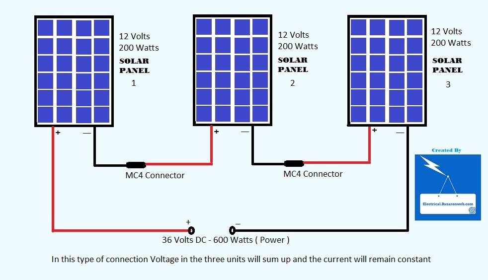 Установка солнечных батарей, нюансы работы и правила монтажа