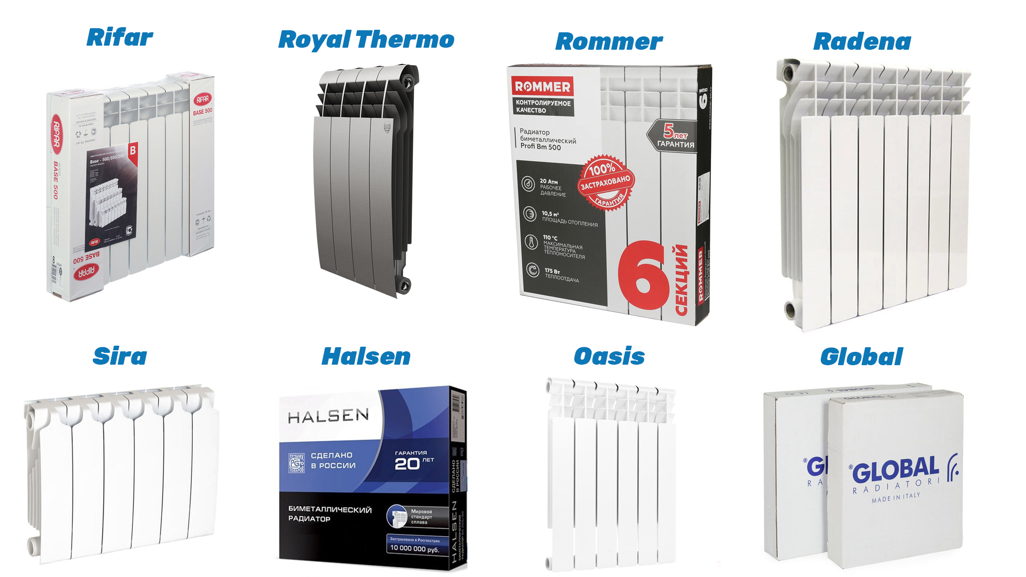 Рейтинг биметаллических радиаторов отопления: какие лучше выбрать для квартиры?