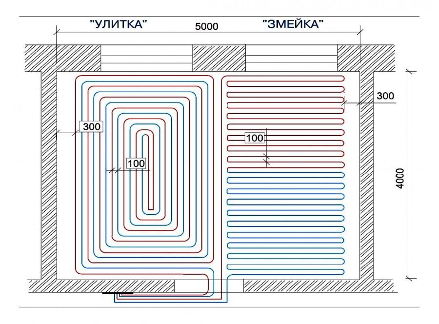 Монтаж водяного теплого пола на бетонном основании
