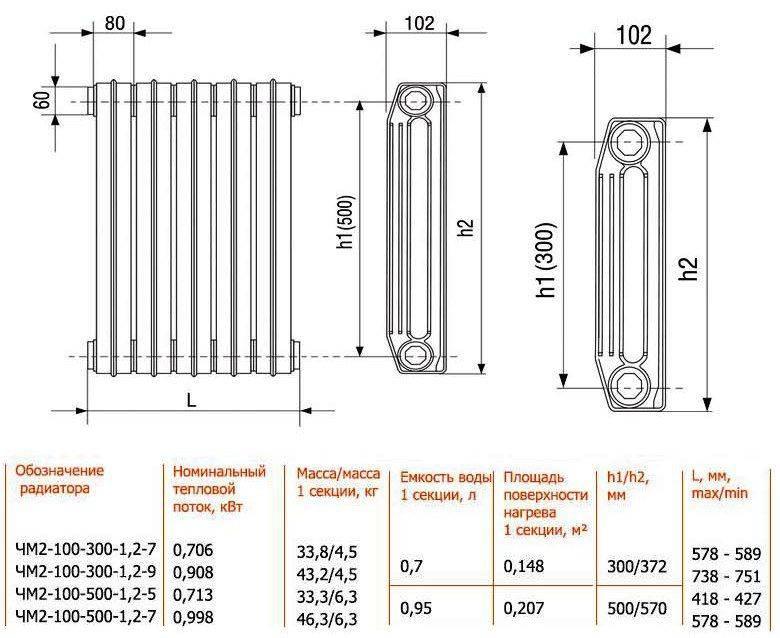 Характеристики алюминиевых радиаторов