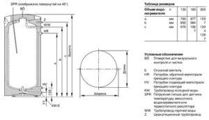 Водонагреватель термекс на 50 литров – неисправности и их устранение у разных типов бойлеров