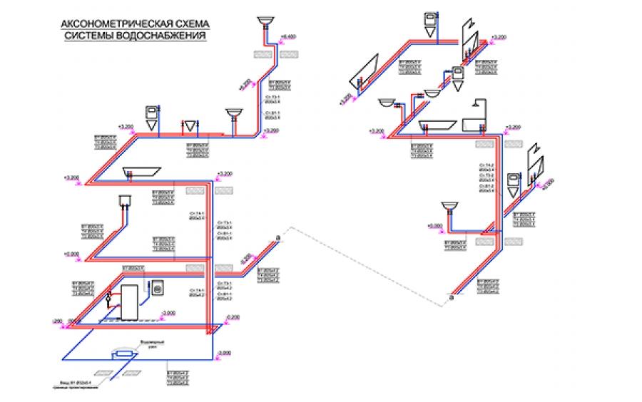 Схема канализации: аксонометрическая схема жилого дома, устройство системы