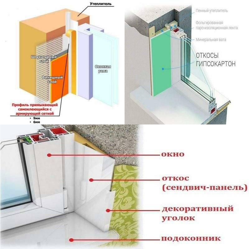 Советы по утеплению откосов пластиковых окон
