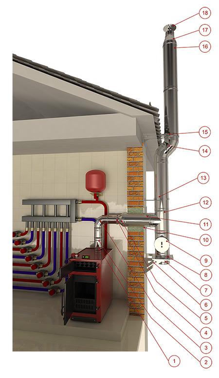 Дымоход для твердотопливного котла - расчет, схема, высота, диаметр, монтаж