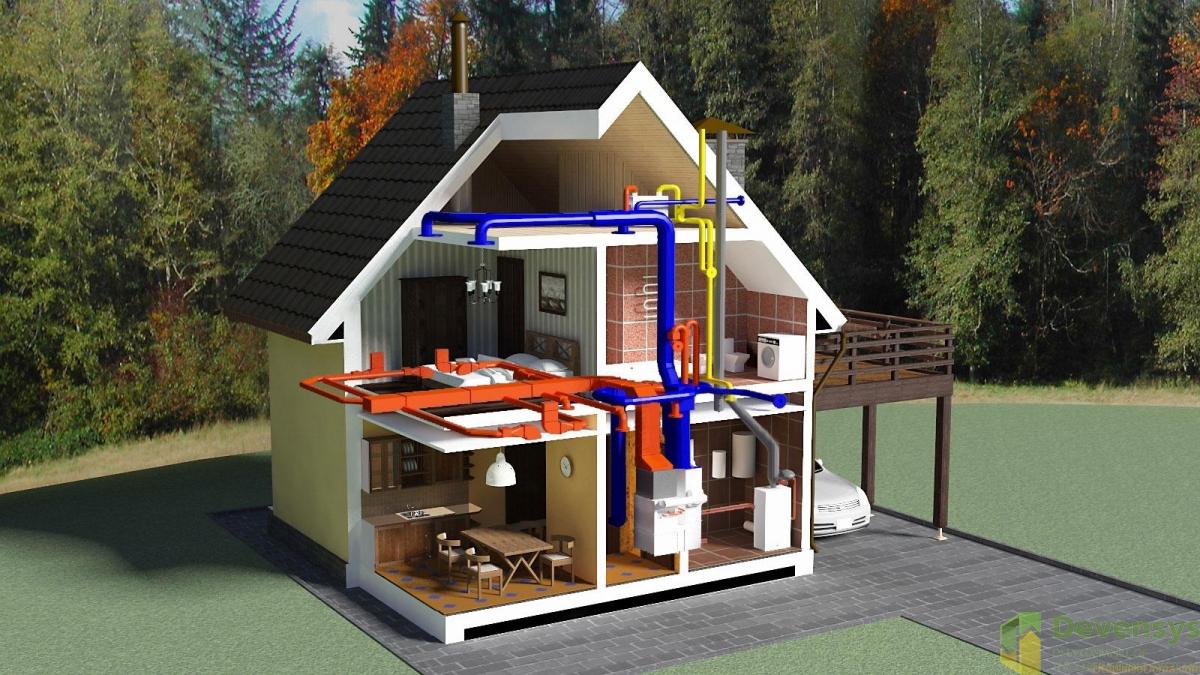 Отопление в сип домах