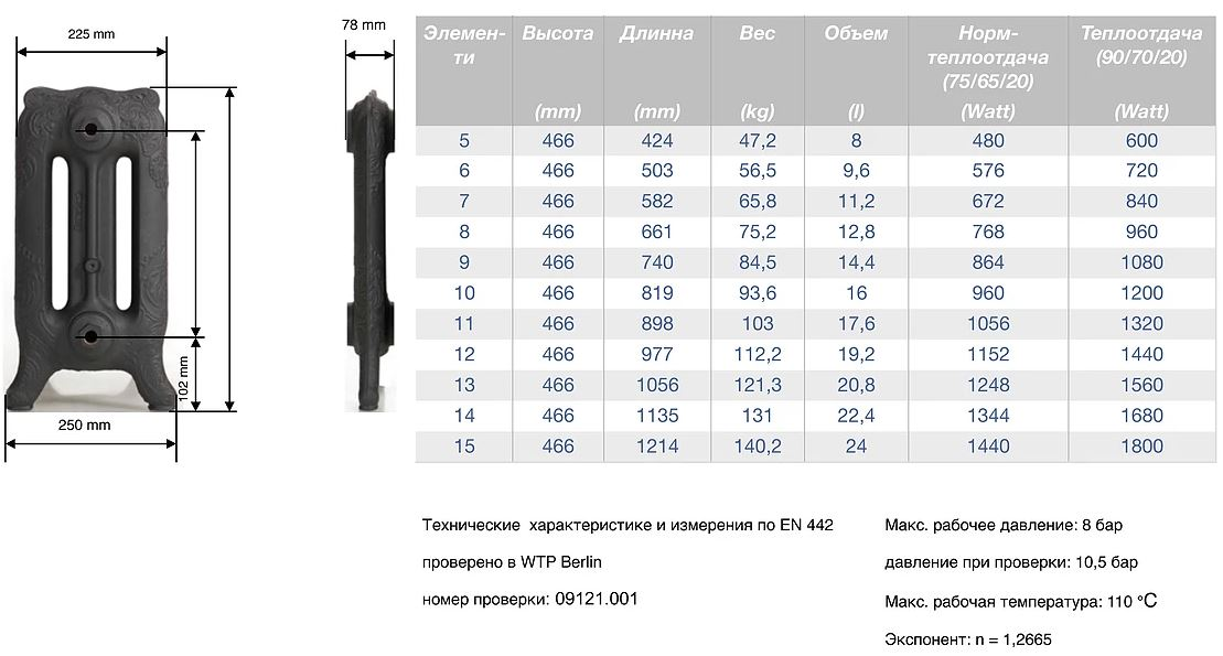 Сколько весит секция чугунной батареи?