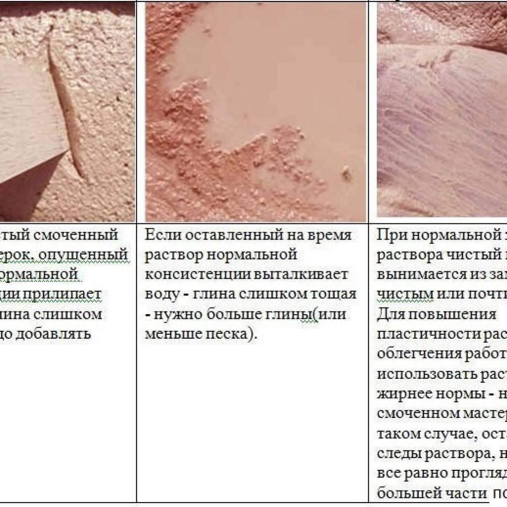Растворы для кладки печей и каминов, готовые смеси, самостоятельное изготовление