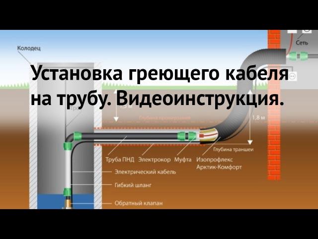 Зимний водопровод из колодца своими руками – дача с водой круглый год