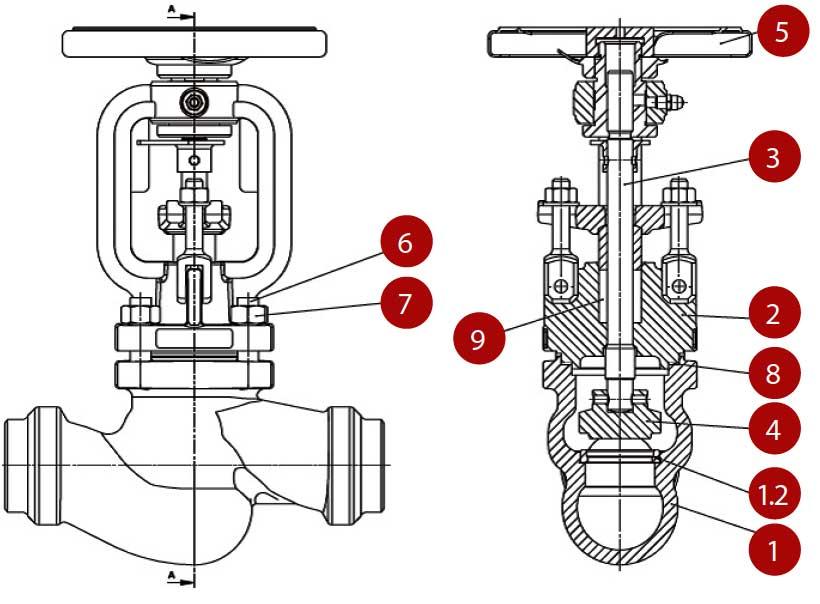 Конструктивные разновидности и монтаж запорных фланцевых вентилей