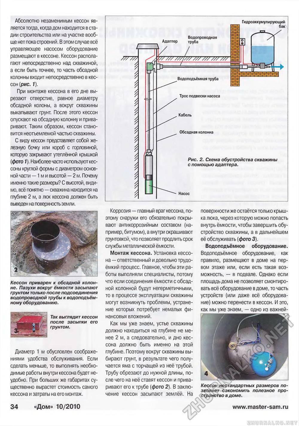 Как проводится обустройство скважины без кессона: обзор лучших способов