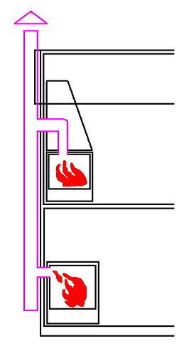 Компактность и комфорт печи для дачи без дымохода