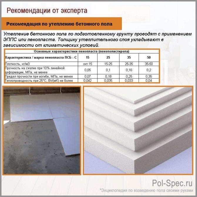 Правильный выбор толщины утеплителя для потолка